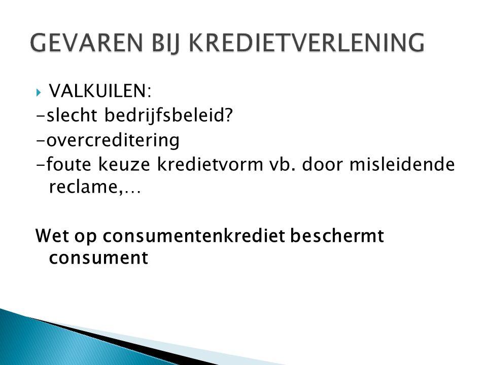  VALKUILEN: -slecht bedrijfsbeleid? -overcreditering -foute keuze kredietvorm vb. door misleidende reclame,… Wet op consumentenkrediet beschermt cons