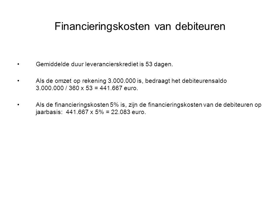 Financieringskosten van debiteuren Gemiddelde duur leverancierskrediet is 53 dagen. Als de omzet op rekening 3.000.000 is, bedraagt het debiteurensald