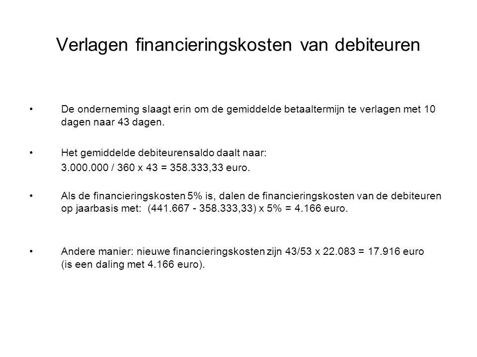 Verlagen financieringskosten van debiteuren De onderneming slaagt erin om de gemiddelde betaaltermijn te verlagen met 10 dagen naar 43 dagen. Het gemi
