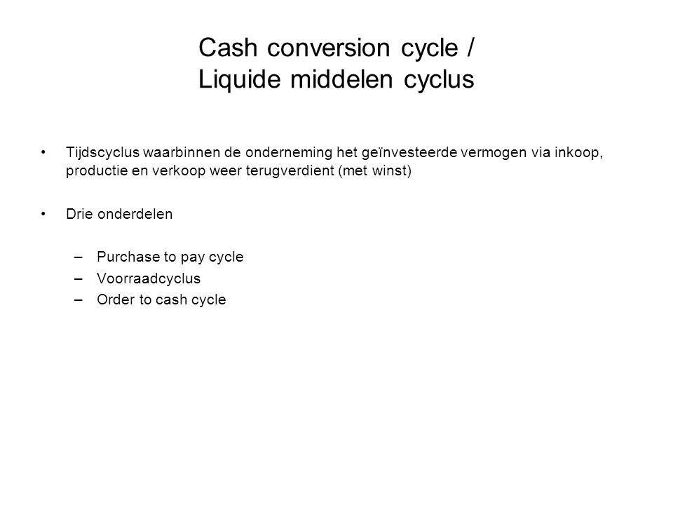 Bepalen van balanssaldi als doorlooptijden en cijfers resultatenrekening bekend zijn 1.Gemiddelde opslagduur van de voorraden = 2.Gemiddelde duur verstrekt afnemerskrediet = 3.Gemiddelde duur ontvangen leverancierskrediet = Duur van de cash conversion cycle = 1 + 2 - 3 Gemiddelde voorraad Inkoopwaarde omzet x 365 dagen Gem.