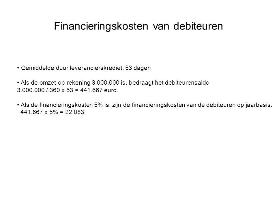 Financieringskosten van debiteuren Gemiddelde duur leverancierskrediet: 53 dagen Als de omzet op rekening 3.000.000 is, bedraagt het debiteurensaldo 3