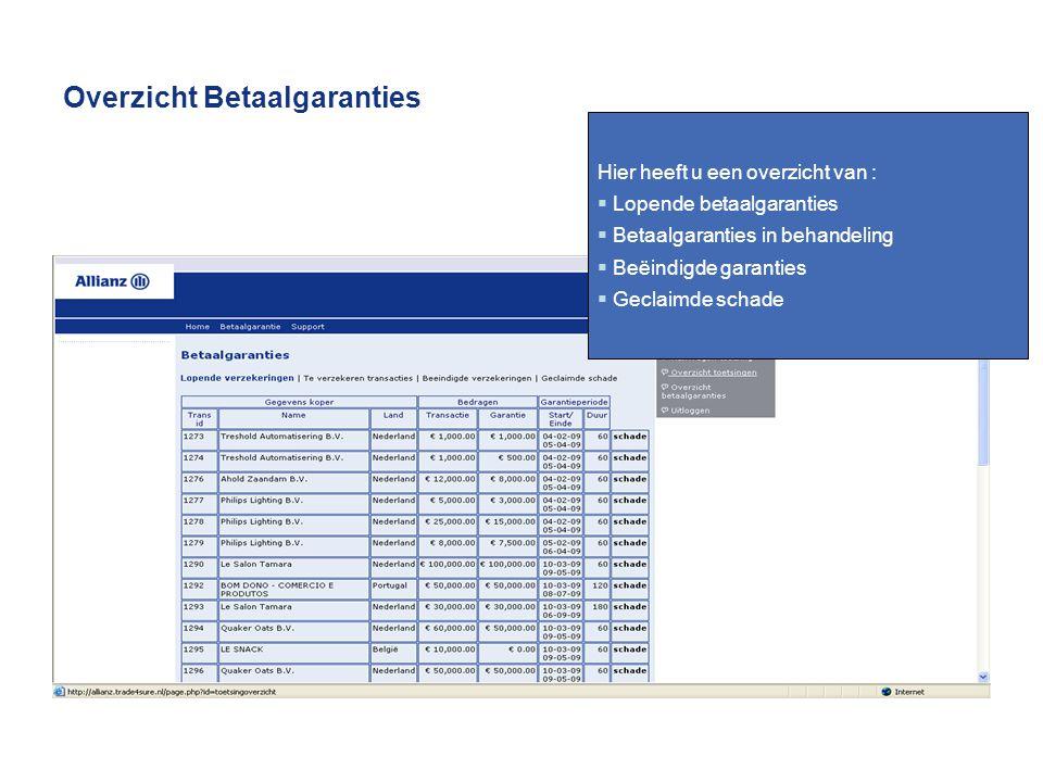 Overzicht Betaalgaranties Hier heeft u een overzicht van :  Lopende betaalgaranties  Betaalgaranties in behandeling  Beëindigde garanties  Geclaim