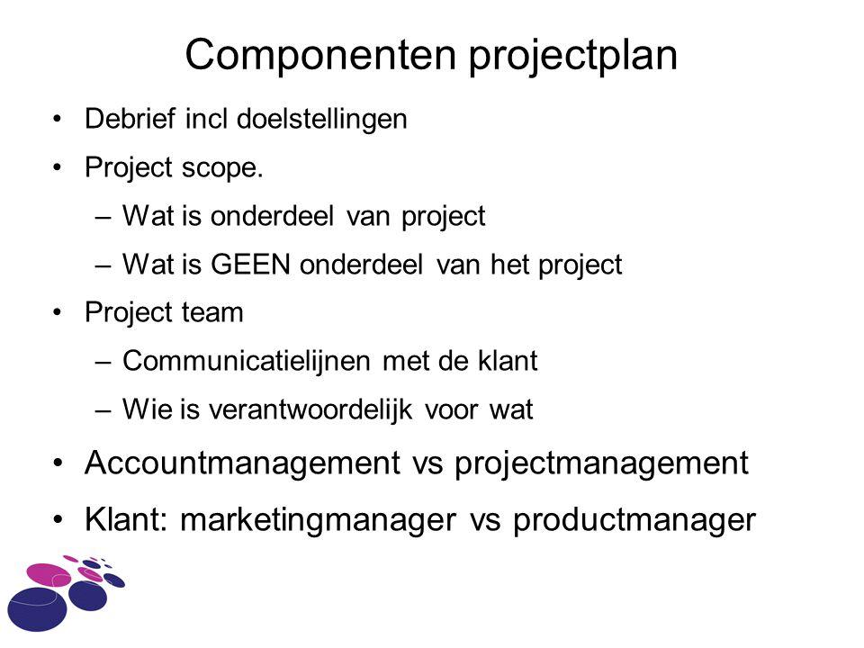 Componenten projectplan Debrief incl doelstellingen Project scope.