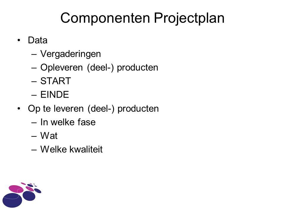Componenten Projectplan Data –Vergaderingen –Opleveren (deel-) producten –START –EINDE Op te leveren (deel-) producten –In welke fase –Wat –Welke kwaliteit