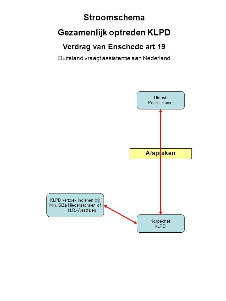 Korpschef KLPD Dienst Polizei kreise Stroomschema Gezamenlijk optreden KLPD Verdrag van Enschede art 19 Duitsland vraagt assistentie aan Nederland Afs