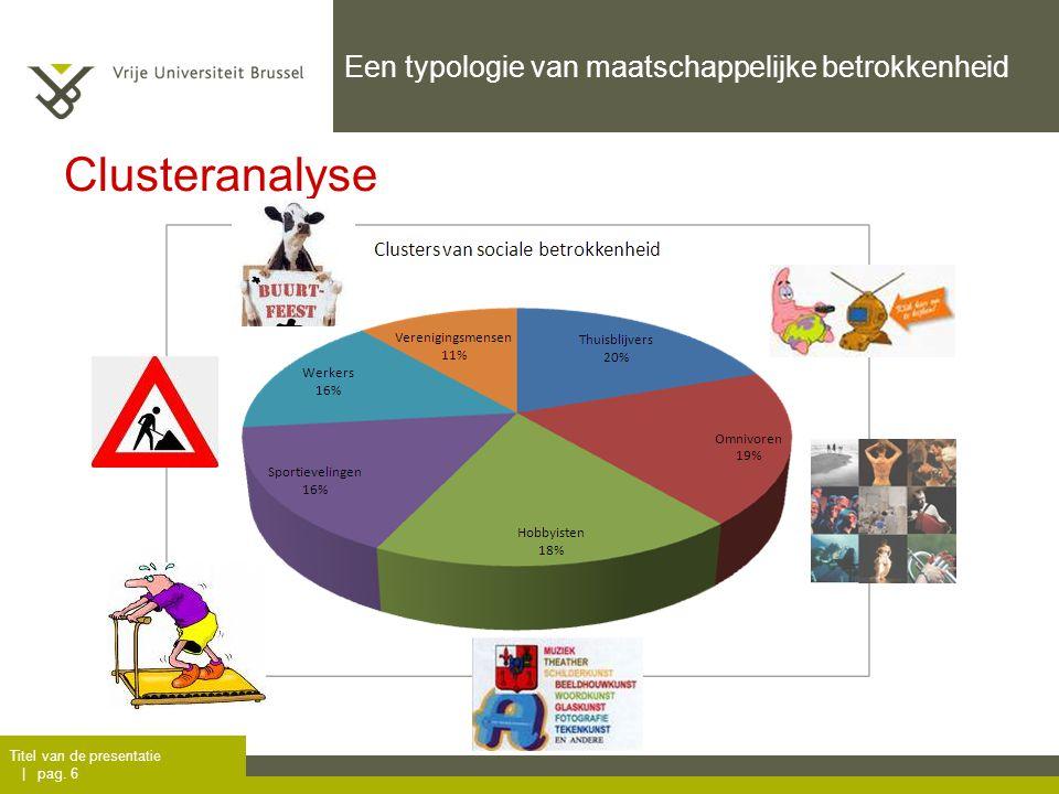 Titel van de presentatie | pag. 6 Een typologie van maatschappelijke betrokkenheid Clusteranalyse