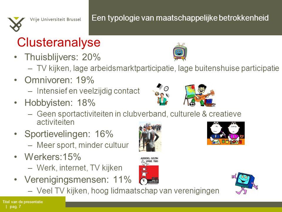 Titel van de presentatie | pag. 7 Een typologie van maatschappelijke betrokkenheid Thuisblijvers: 20% –TV kijken, lage arbeidsmarktparticipatie, lage