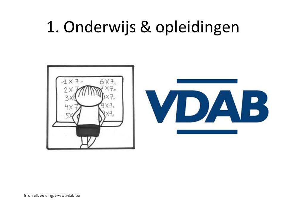 1. Onderwijs & opleidingen Bron afbeelding: www.vdab.be