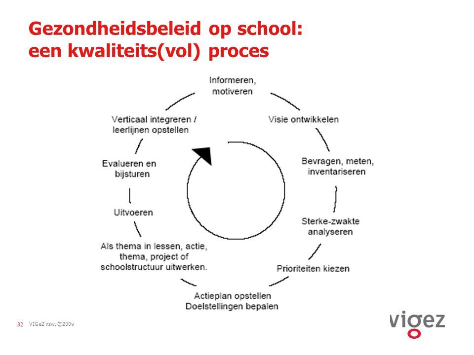 VIGeZ vzw, ©200932 Gezondheidsbeleid op school: een kwaliteits(vol) proces