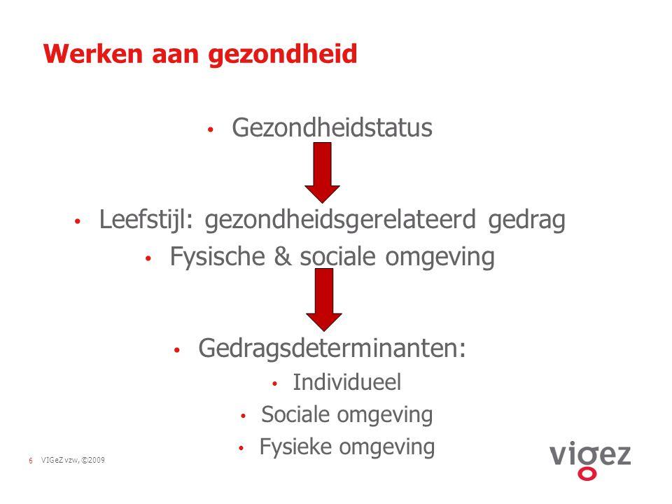 VIGeZ vzw, ©20096 Werken aan gezondheid Gezondheidstatus Leefstijl: gezondheidsgerelateerd gedrag Fysische & sociale omgeving Gedragsdeterminanten: In