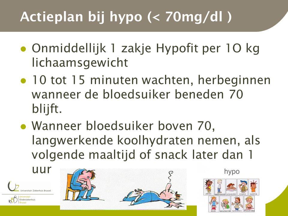 Actieplan bij hypo (< 70mg/dl ) Onmiddellijk 1 zakje Hypofit per 1O kg lichaamsgewicht 10 tot 15 minuten wachten, herbeginnen wanneer de bloedsuiker b