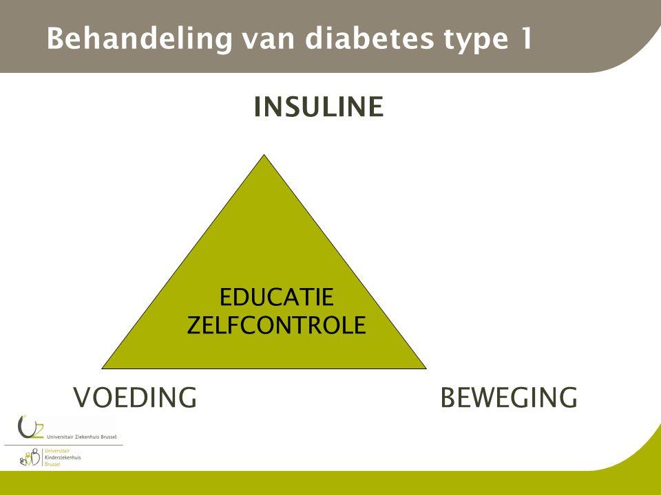 Behandeling van diabetes type 1 INSULINE VOEDING BEWEGING EDUCATIE ZELFCONTROLE