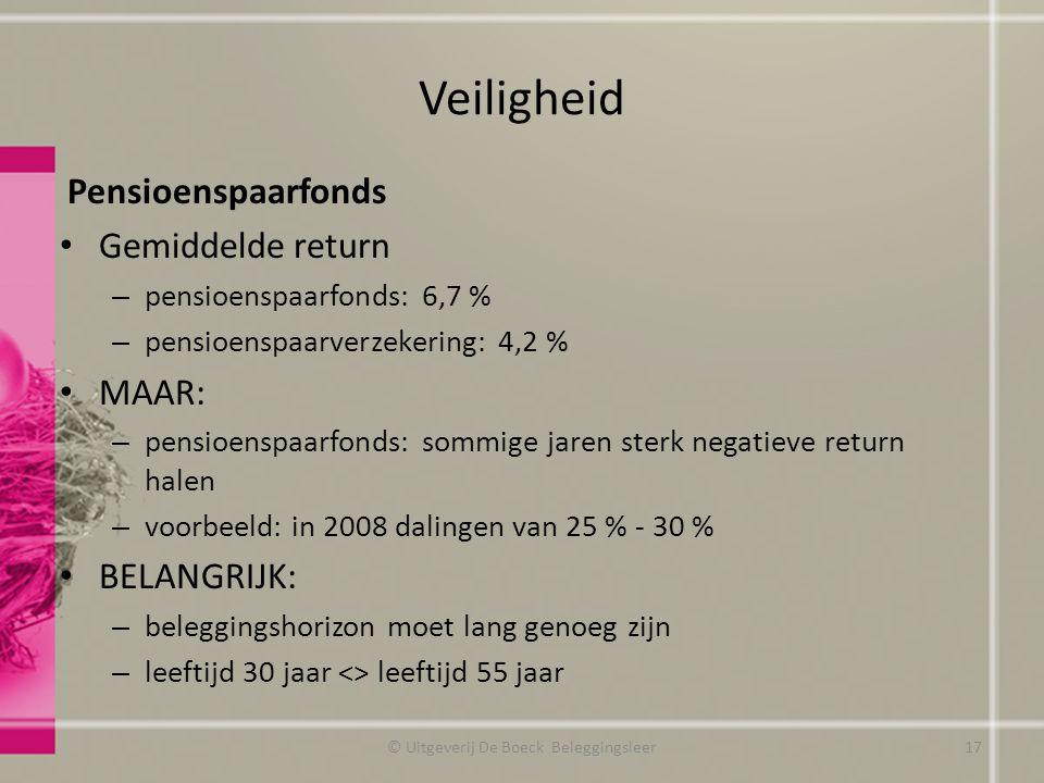 Veiligheid Pensioenspaarfonds Gemiddelde return – pensioenspaarfonds: 6,7 % – pensioenspaarverzekering: 4,2 % MAAR: – pensioenspaarfonds: sommige jaren sterk negatieve return halen – voorbeeld: in 2008 dalingen van 25 % - 30 % BELANGRIJK: – beleggingshorizon moet lang genoeg zijn – leeftijd 30 jaar <> leeftijd 55 jaar © Uitgeverij De Boeck Beleggingsleer17