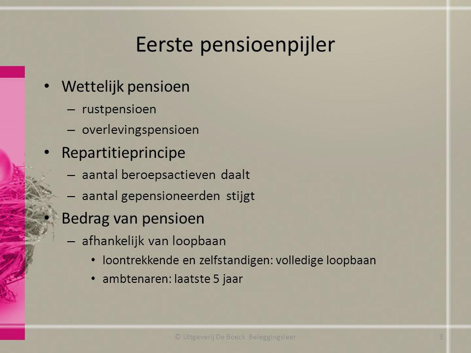 Return Pensioenspaarverzekering Gegarandeerd rendement + winstdeelname Elk jaar ontvangt men overzicht met – gestorte bedragen – vermoedelijke eindbedrag op pensioenleeftijd p.