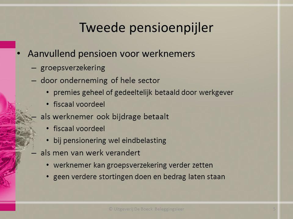 Kosten Pensioenspaarfonds Instapkosten – storting: 910,00 EUR – 2 % kosten – nettostorting: 910,00 – 18,20 EUR = 891,80 EUR Beheerskosten – worden jaarlijks aangerekend – 2 % instapkosten / 0,25 % beheerskosten – 0 % instapkosten / 1 % beheerkosten – minder zichtbaar (maandelijks wordt 1/12 de aangerekend) Grote verschillen, afhankelijk van financiële instelling © Uitgeverij De Boeck Beleggingsleer36