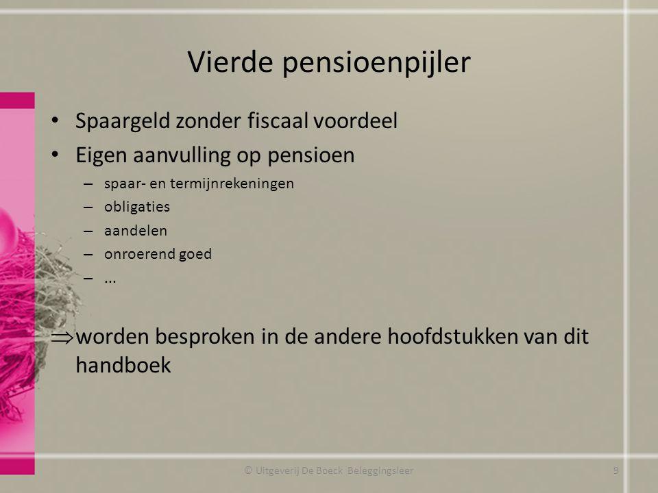 Vierde pensioenpijler Spaargeld zonder fiscaal voordeel Eigen aanvulling op pensioen – spaar- en termijnrekeningen – obligaties – aandelen – onroerend goed –...
