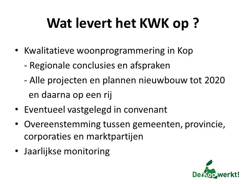 Wat levert het KWK op ? Kwalitatieve woonprogrammering in Kop - Regionale conclusies en afspraken - Alle projecten en plannen nieuwbouw tot 2020 en da