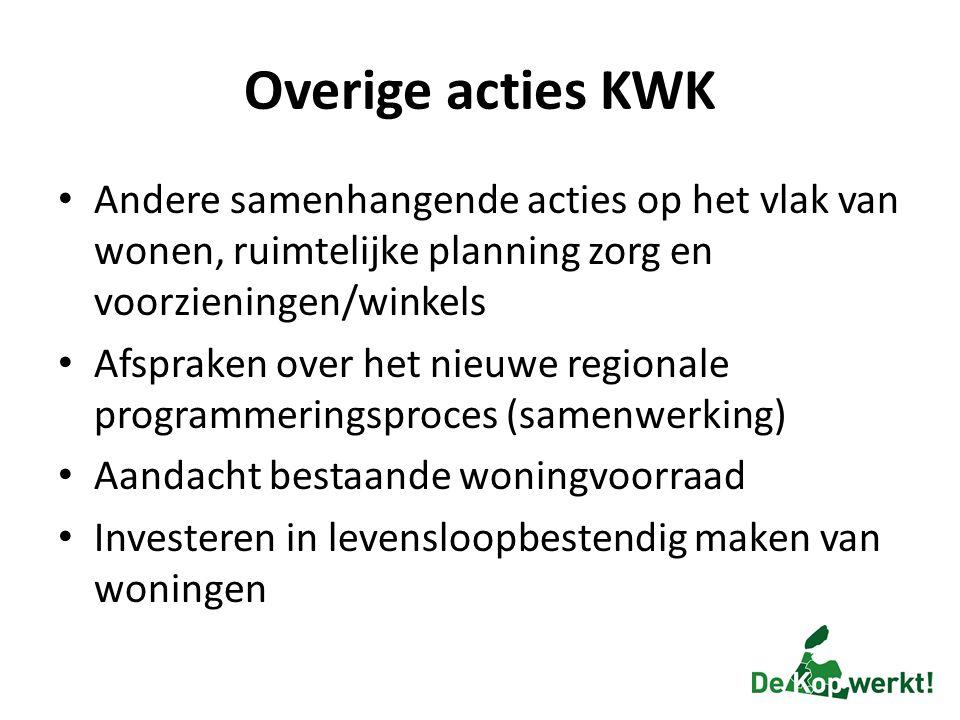 Overige acties KWK Andere samenhangende acties op het vlak van wonen, ruimtelijke planning zorg en voorzieningen/winkels Afspraken over het nieuwe reg