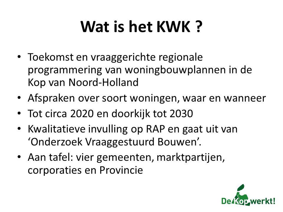 Wat is het KWK ? Toekomst en vraaggerichte regionale programmering van woningbouwplannen in de Kop van Noord-Holland Afspraken over soort woningen, wa