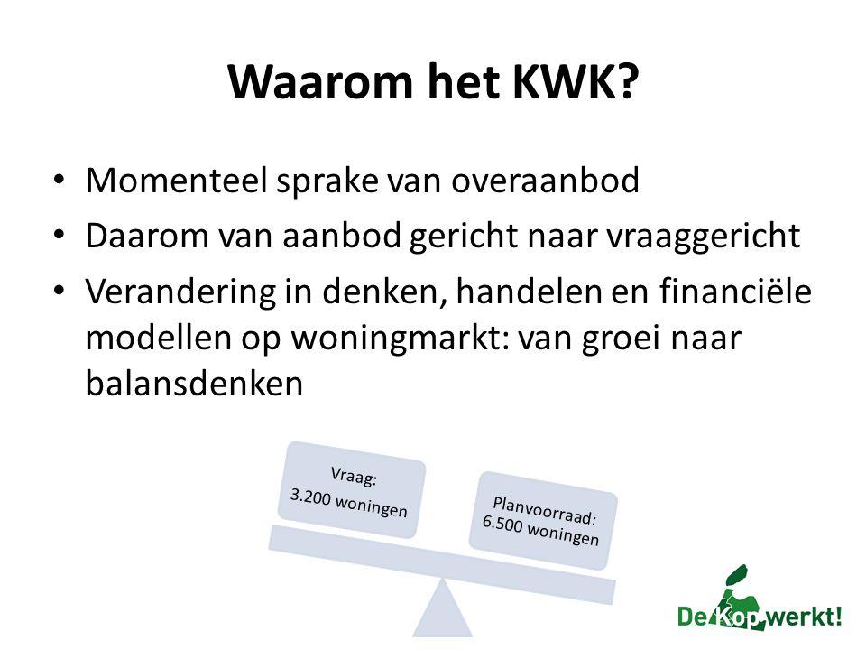 Waarom het KWK? Momenteel sprake van overaanbod Daarom van aanbod gericht naar vraaggericht Verandering in denken, handelen en financiële modellen op