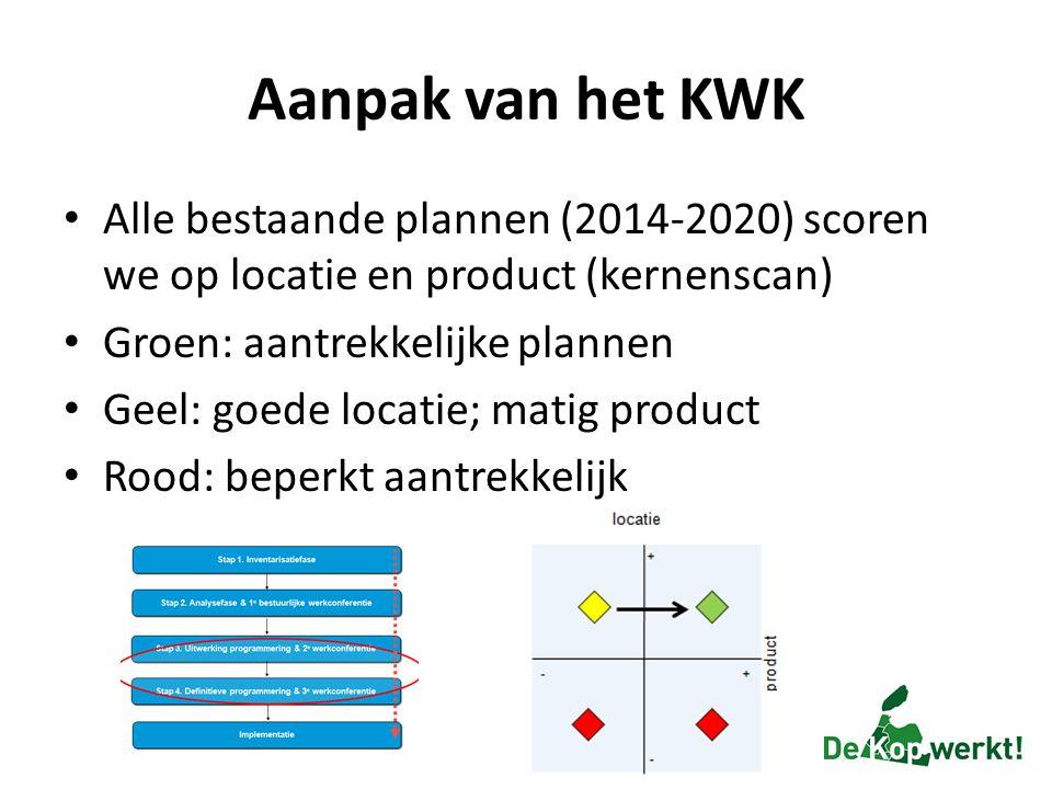 Aanpak van het KWK Alle bestaande plannen (2014-2020) scoren we op locatie en product (kernenscan) Groen: aantrekkelijke plannen Geel: goede locatie; matig product Rood: beperkt aantrekkelijk