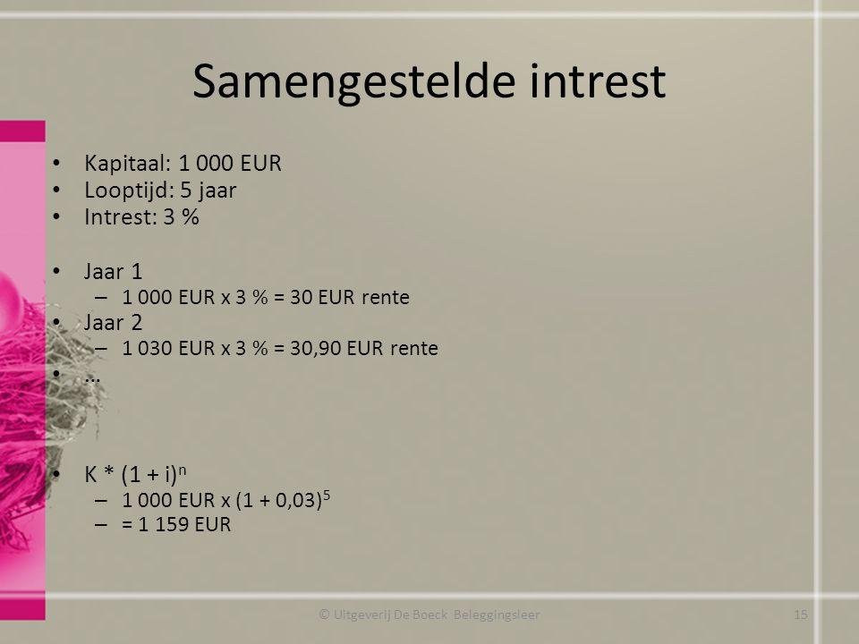 Samengestelde intrest Kapitaal: 1 000 EUR Looptijd: 5 jaar Intrest: 3 % Jaar 1 – 1 000 EUR x 3 % = 30 EUR rente Jaar 2 – 1 030 EUR x 3 % = 30,90 EUR rente … K * (1 + i) n – 1 000 EUR x (1 + 0,03) 5 – = 1 159 EUR © Uitgeverij De Boeck Beleggingsleer15