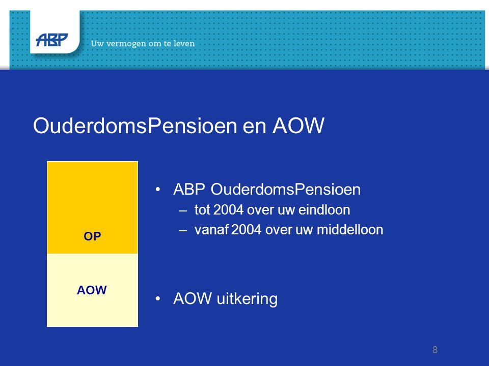 8 OPOP OuderdomsPensioen en AOW ABP OuderdomsPensioen –tot 2004 over uw eindloon –vanaf 2004 over uw middelloon AOW uitkering AOW