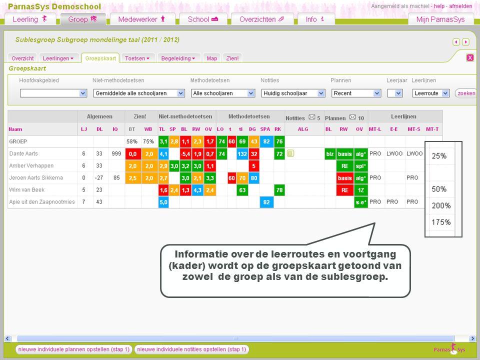 Informatie over de leerroutes en voortgang (kader) wordt op de groepskaart getoond van zowel de groep als van de sublesgroep.