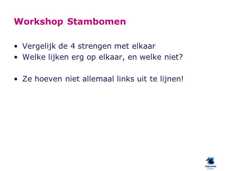 Workshop Stambomen - Resultaten Multiple Alignment met de computer –ClustalX –Treeview
