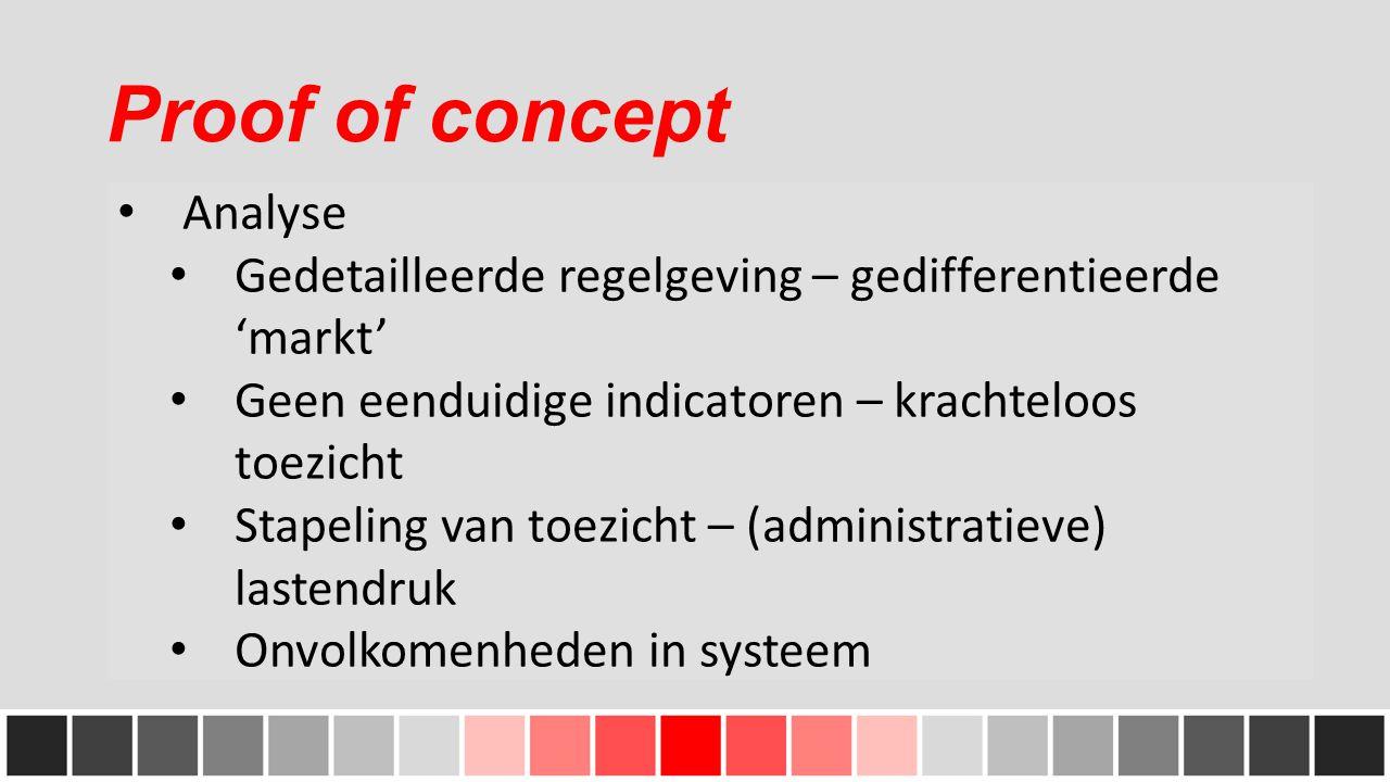 Proof of concept Analyse Gedetailleerde regelgeving – gedifferentieerde 'markt' Geen eenduidige indicatoren – krachteloos toezicht Stapeling van toezicht – (administratieve) lastendruk Onvolkomenheden in systeem