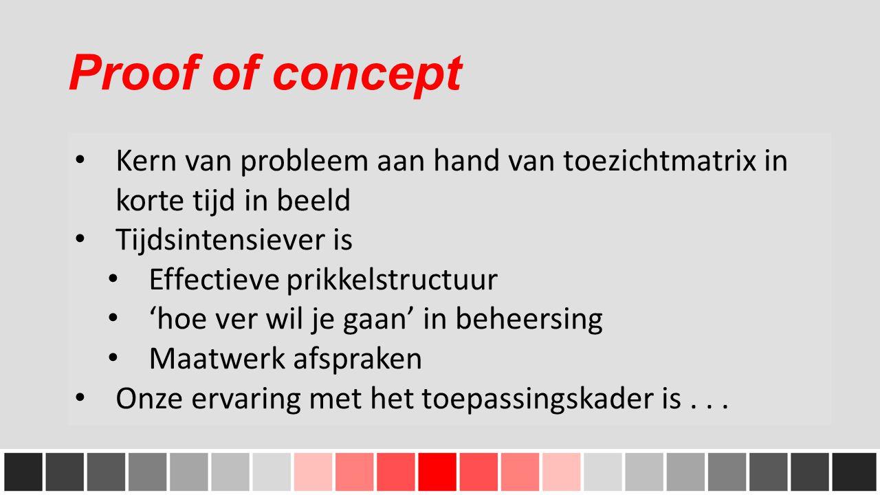 Proof of concept Kern van probleem aan hand van toezichtmatrix in korte tijd in beeld Tijdsintensiever is Effectieve prikkelstructuur 'hoe ver wil je gaan' in beheersing Maatwerk afspraken Onze ervaring met het toepassingskader is...