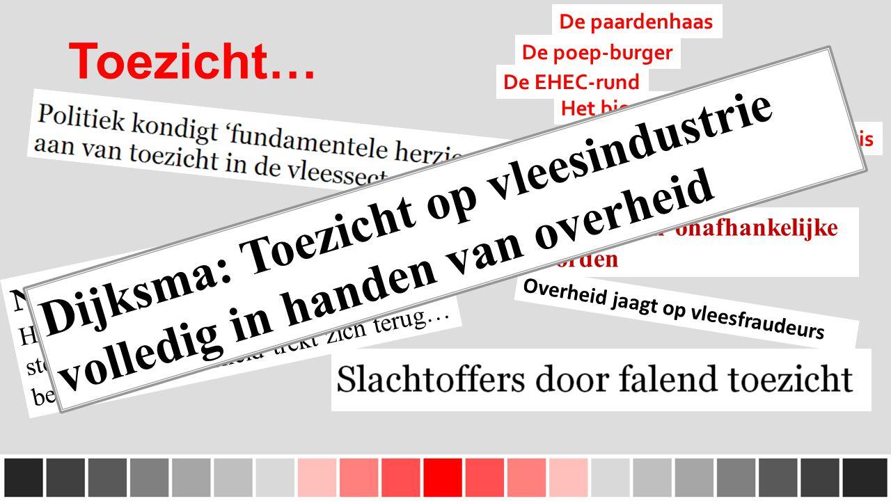 www.toezichtmatrix.nl