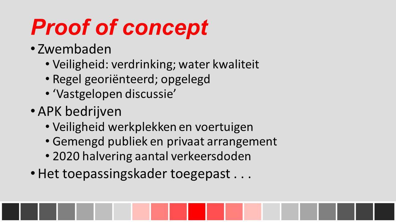 Proof of concept Zwembaden Veiligheid: verdrinking; water kwaliteit Regel georiënteerd; opgelegd 'Vastgelopen discussie' APK bedrijven Veiligheid werk