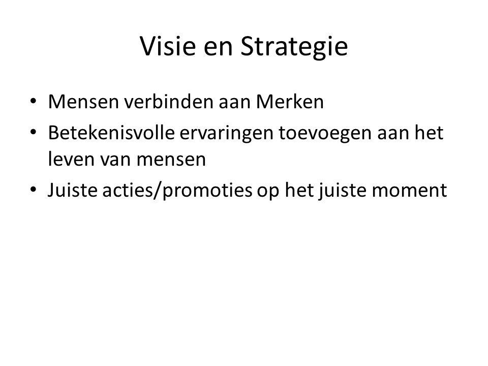 Visie en Strategie Mensen verbinden aan Merken Betekenisvolle ervaringen toevoegen aan het leven van mensen Juiste acties/promoties op het juiste mome