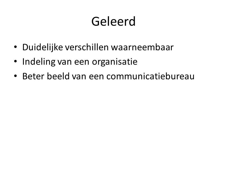 Geleerd Duidelijke verschillen waarneembaar Indeling van een organisatie Beter beeld van een communicatiebureau