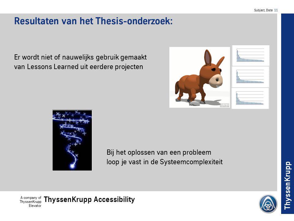 Subject, Date 11 A company of ThyssenKrupp Elevator ThyssenKrupp Accessibility ThyssenKrupp Resultaten van het Thesis-onderzoek: Er wordt niet of nauwelijks gebruik gemaakt van Lessons Learned uit eerdere projecten Bij het oplossen van een probleem loop je vast in de Systeemcomplexiteit