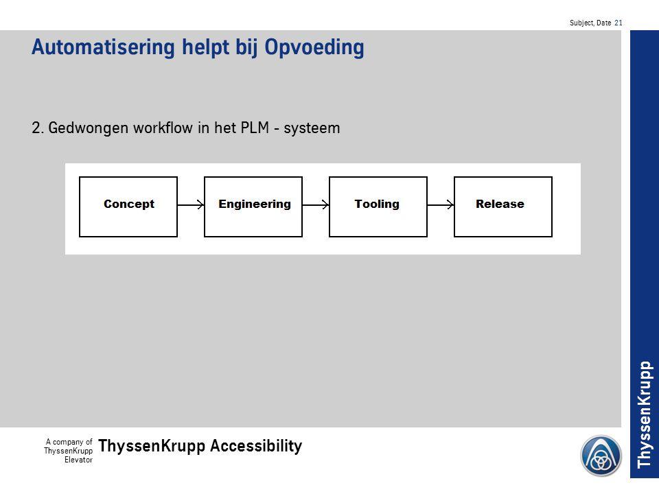 Subject, Date 21 A company of ThyssenKrupp Elevator ThyssenKrupp Accessibility ThyssenKrupp Automatisering helpt bij Opvoeding 2.