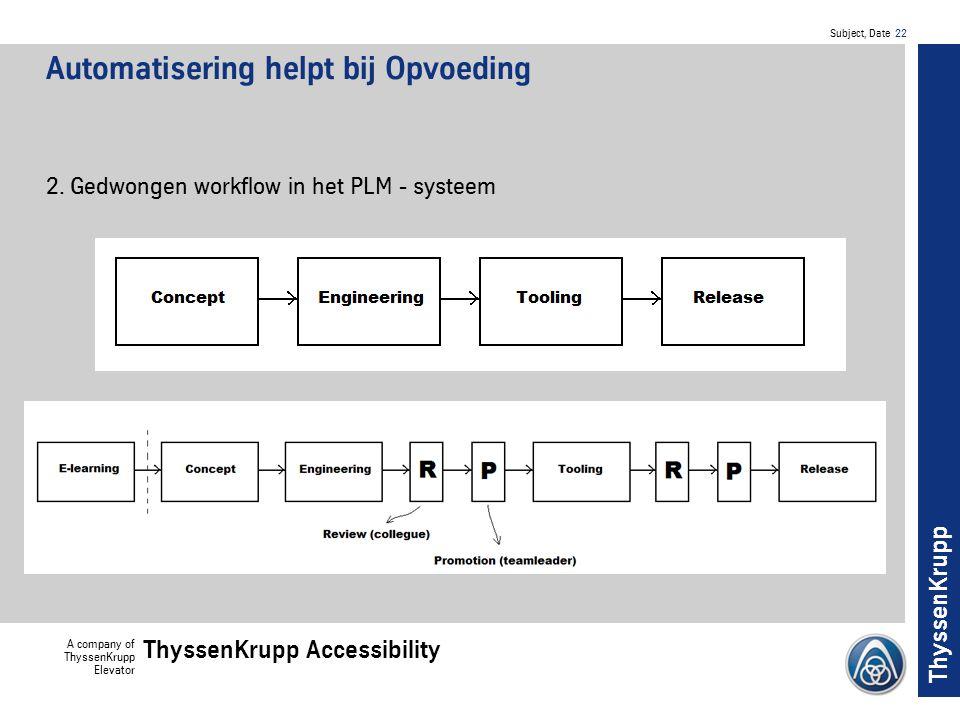Subject, Date 22 A company of ThyssenKrupp Elevator ThyssenKrupp Accessibility ThyssenKrupp Automatisering helpt bij Opvoeding 2.