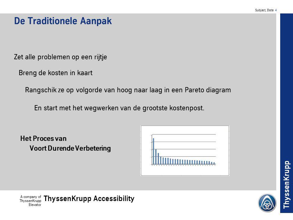 Subject, Date 5 A company of ThyssenKrupp Elevator ThyssenKrupp Accessibility ThyssenKrupp Want, zo hebben we geleerd: 80% van de kosten wordt veroorzaakt door 20% van de problemen.