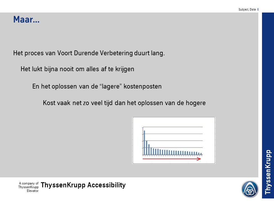 Subject, Date 6 A company of ThyssenKrupp Elevator ThyssenKrupp Accessibility ThyssenKrupp Maar...