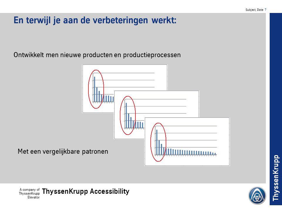 Subject, Date 18 A company of ThyssenKrupp Elevator ThyssenKrupp Accessibility ThyssenKrupp Aantoonbaar resultaat, maar hoe nu verder.