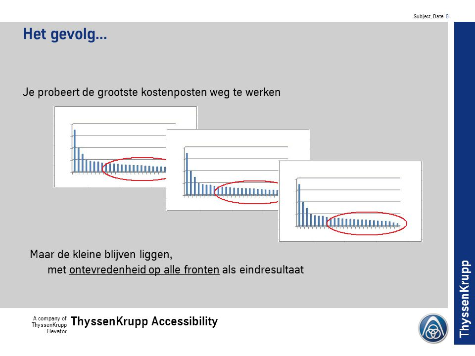 Subject, Date 8 A company of ThyssenKrupp Elevator ThyssenKrupp Accessibility ThyssenKrupp Het gevolg...