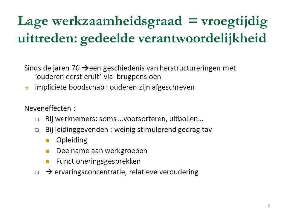Lage werkzaamheidsgraad = vroegtijdig uittreden: gedeelde verantwoordelijkheid Sinds de jaren 70  een geschiedenis van herstructureringen met 'oudere