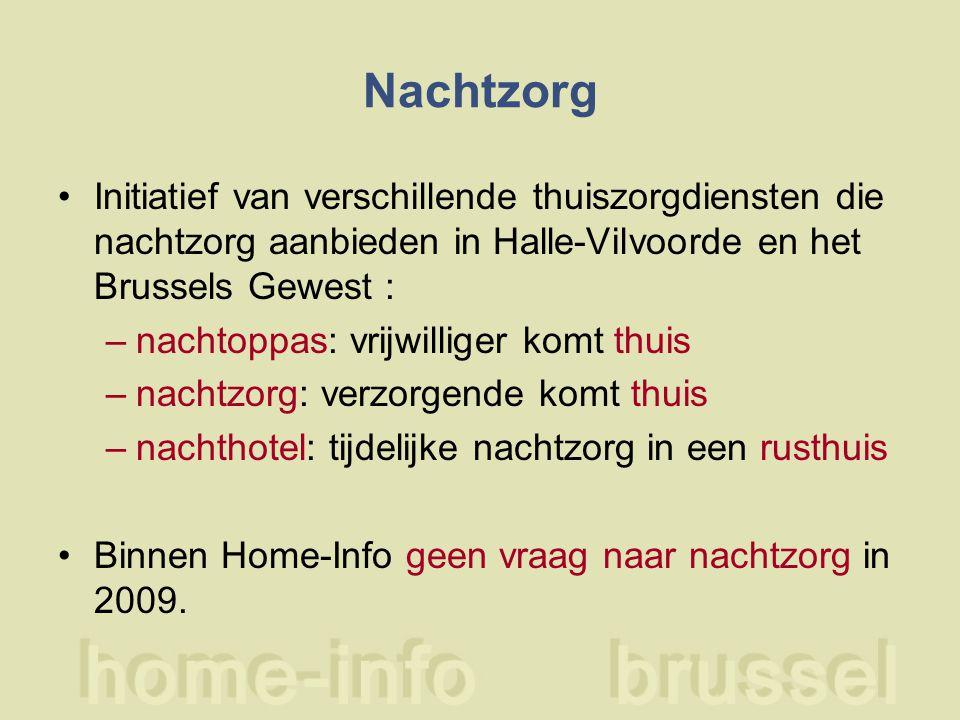 Nachtzorg Initiatief van verschillende thuiszorgdiensten die nachtzorg aanbieden in Halle-Vilvoorde en het Brussels Gewest : –nachtoppas: vrijwilliger komt thuis –nachtzorg: verzorgende komt thuis –nachthotel: tijdelijke nachtzorg in een rusthuis Binnen Home-Info geen vraag naar nachtzorg in 2009.
