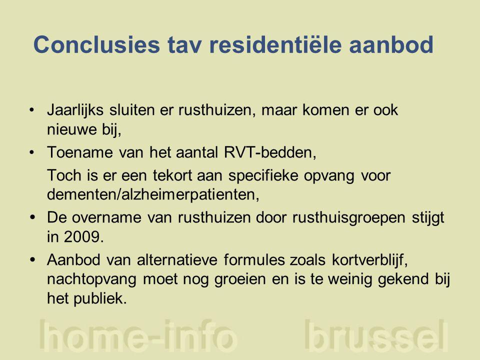 Conclusies tav residentiële aanbod Jaarlijks sluiten er rusthuizen, maar komen er ook nieuwe bij, Toename van het aantal RVT-bedden, Toch is er een tekort aan specifieke opvang voor dementen/alzheimerpatienten,  De overname van rusthuizen door rusthuisgroepen stijgt in 2009.