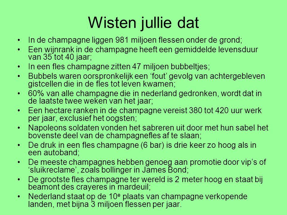 Wisten jullie dat In de champagne liggen 981 miljoen flessen onder de grond; Een wijnrank in de champagne heeft een gemiddelde levensduur van 35 tot 4