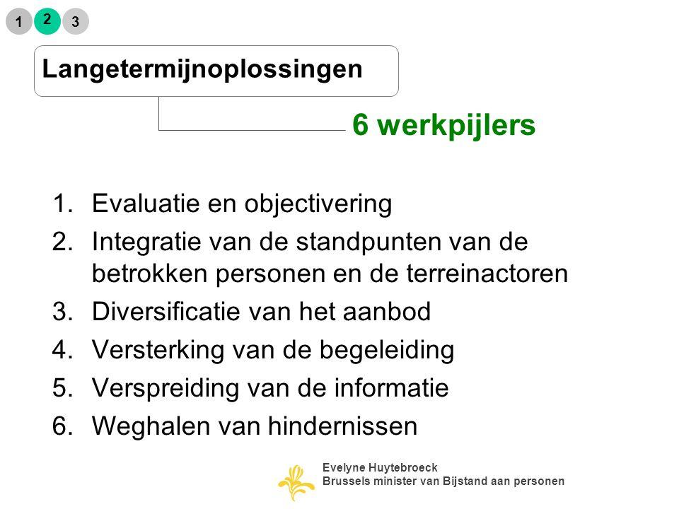 1.Evaluatie en objectivering 2.Integratie van de standpunten van de betrokken personen en de terreinactoren 3.Diversificatie van het aanbod 4.Versterk