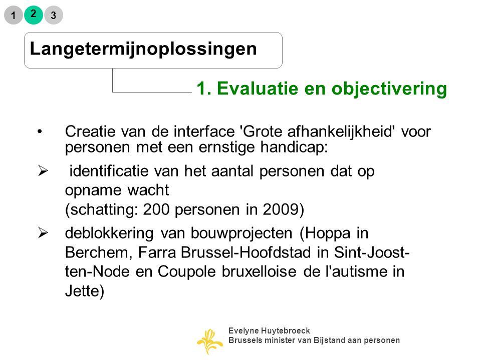 Creatie van de interface Grote afhankelijkheid voor personen met een ernstige handicap:  identificatie van het aantal personen dat op opname wacht (schatting: 200 personen in 2009)  deblokkering van bouwprojecten (Hoppa in Berchem, Farra Brussel-Hoofdstad in Sint-Joost- ten-Node en Coupole bruxelloise de l autisme in Jette) 1.