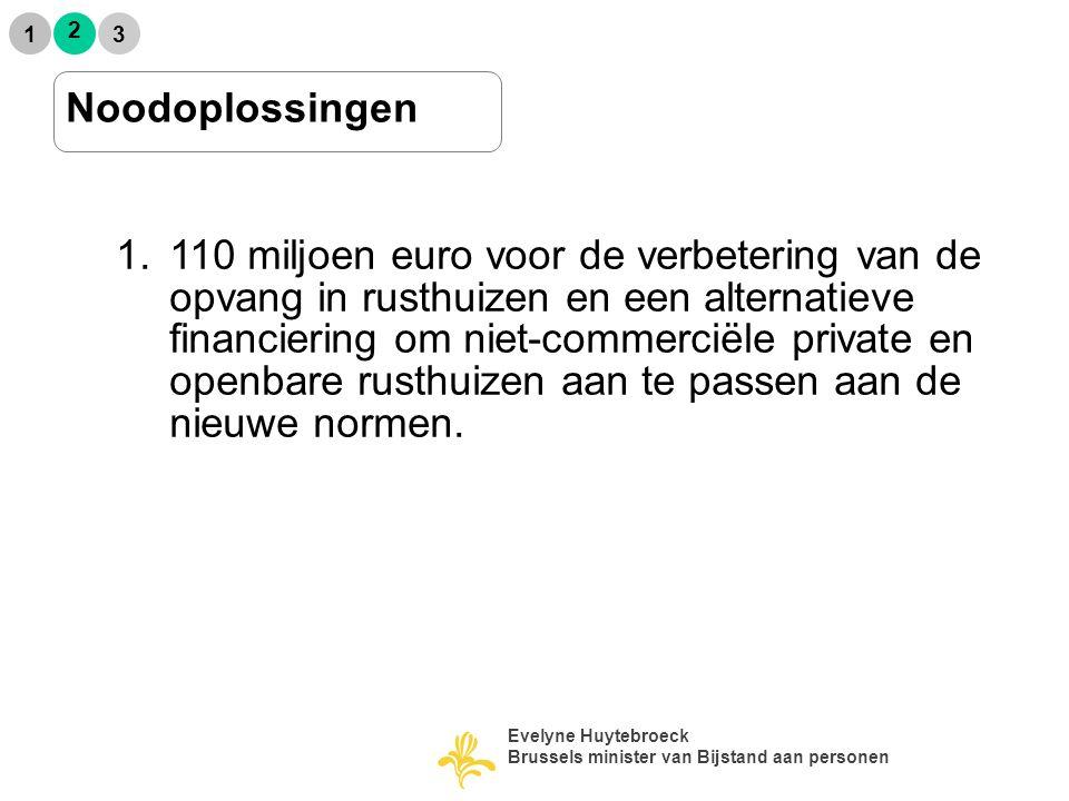 Noodoplossingen 2 1 3 1.110 miljoen euro voor de verbetering van de opvang in rusthuizen en een alternatieve financiering om niet-commerciële private