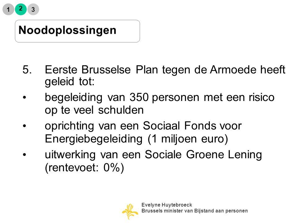 2 1 3 Noodoplossingen 5.Eerste Brusselse Plan tegen de Armoede heeft geleid tot: begeleiding van 350 personen met een risico op te veel schulden oprichting van een Sociaal Fonds voor Energiebegeleiding (1 miljoen euro) uitwerking van een Sociale Groene Lening (rentevoet: 0%) Evelyne Huytebroeck Brussels minister van Bijstand aan personen